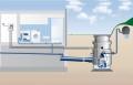 Druckentwässerung Einzel Pumpstation KSB CK 800 E NS 32 160 E21